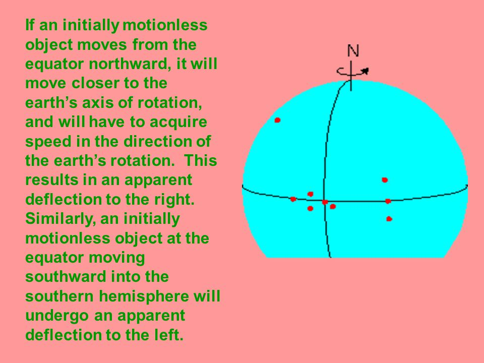 If an initially motionless object moves from the equator northward, it will move closer to the earth's axis of rotation, and will have to acquire speed in the direction of the earth's rotation.