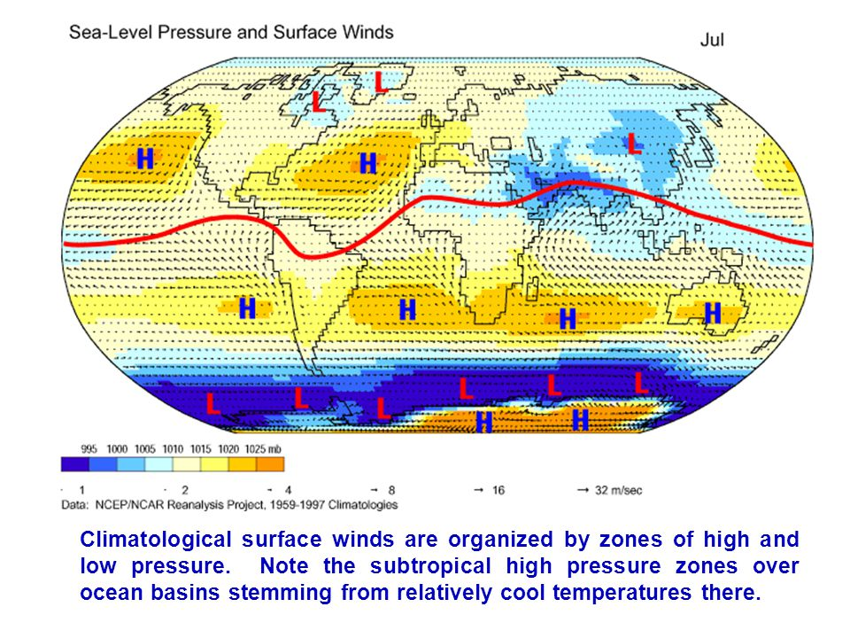 Climatological surface winds are organized by zones of high and low pressure.