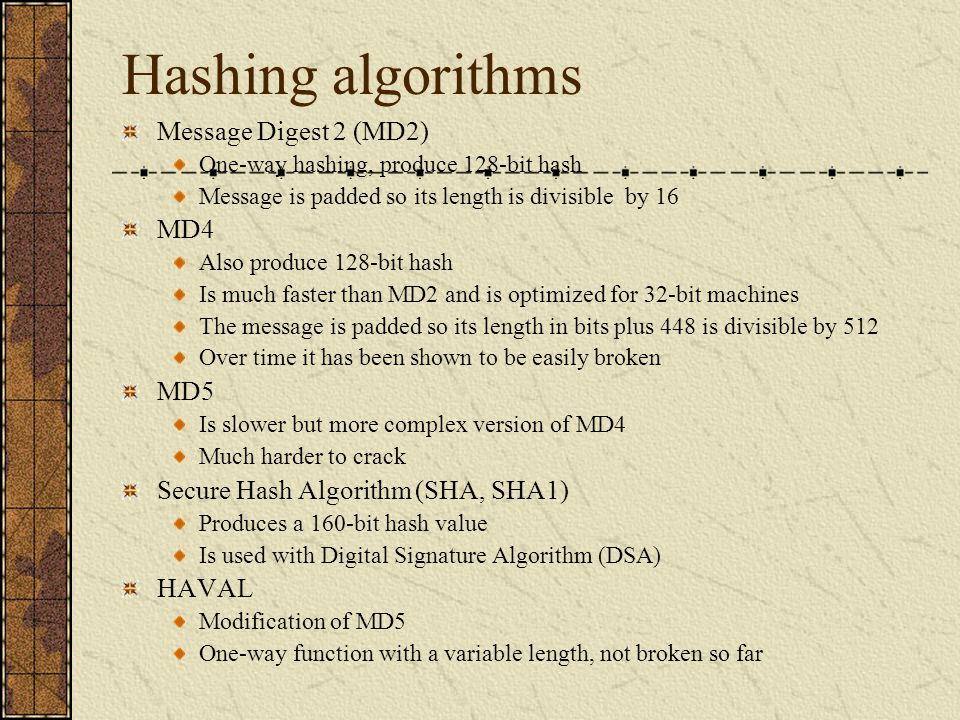 Hashing algorithms Message Digest 2 (MD2) MD4 MD5