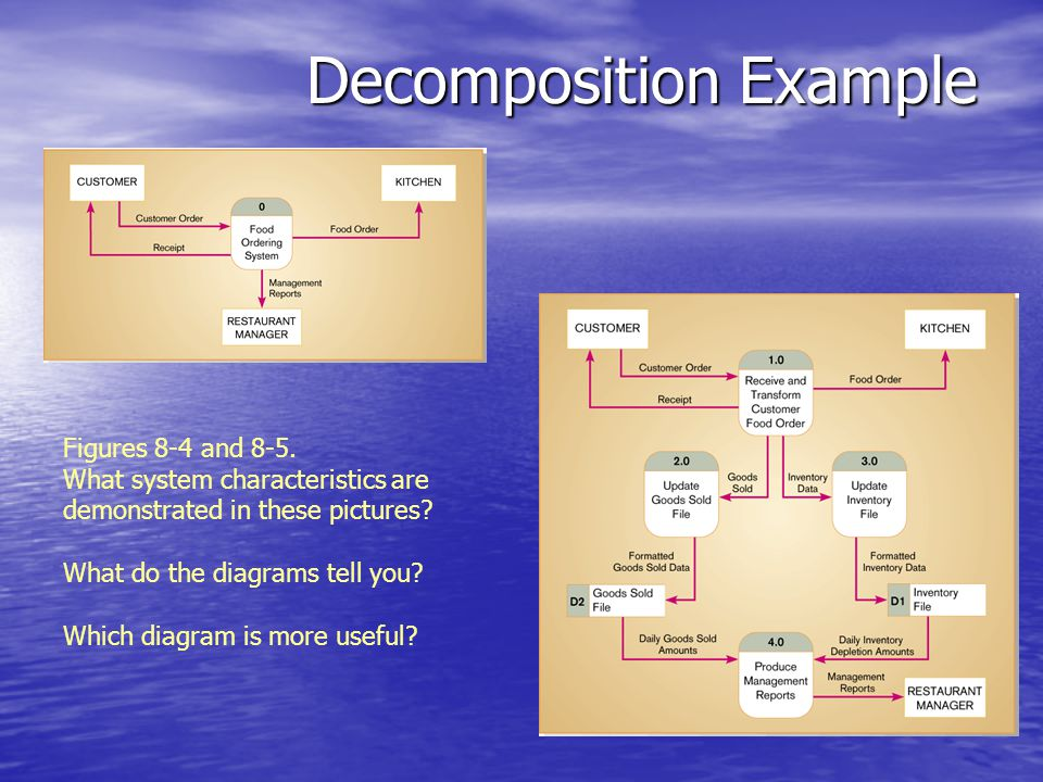 Decomposition Example