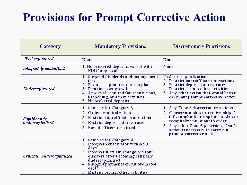 Provisions for Prompt Corrective Action