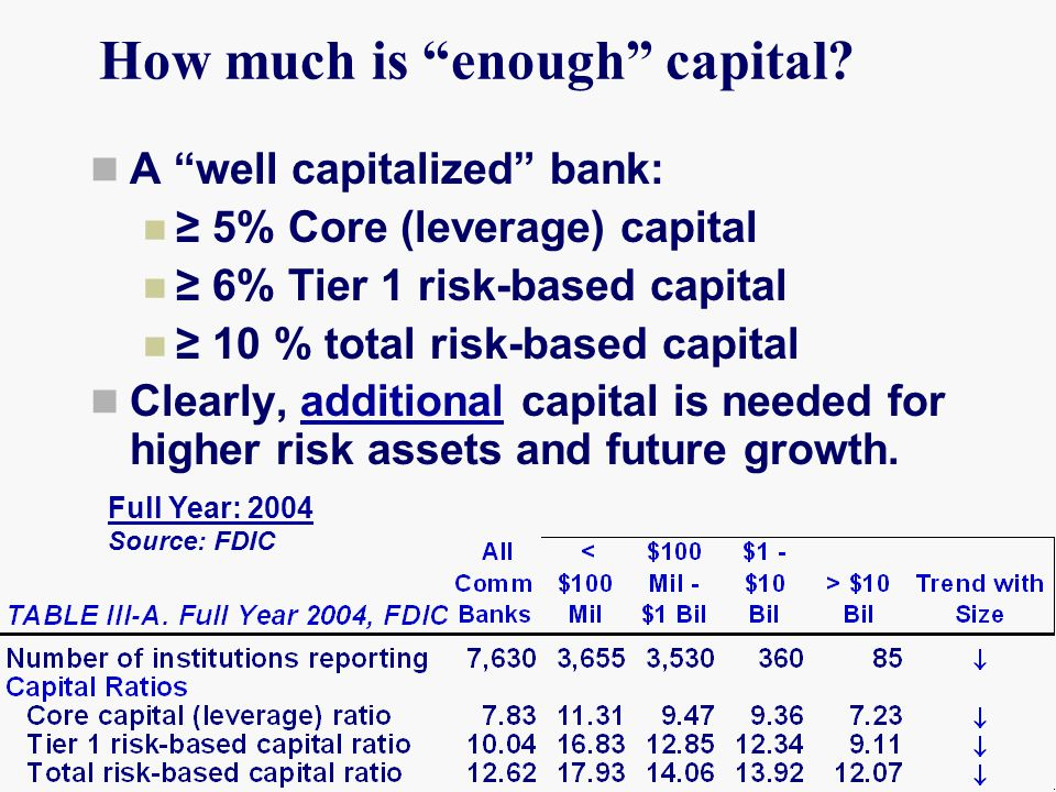 How much is enough capital
