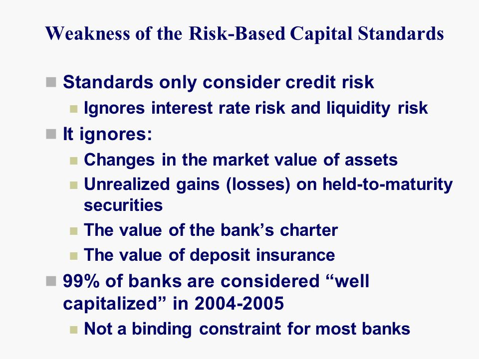 Weakness of the Risk-Based Capital Standards
