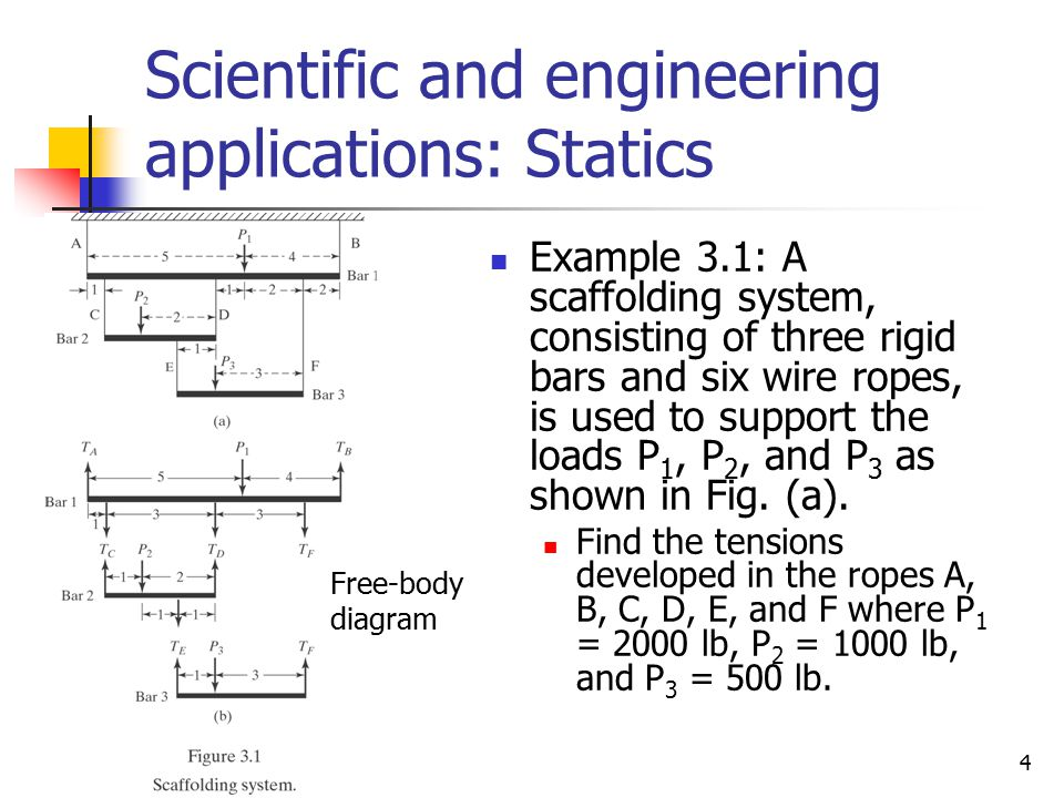Scientific and engineering applications: Statics