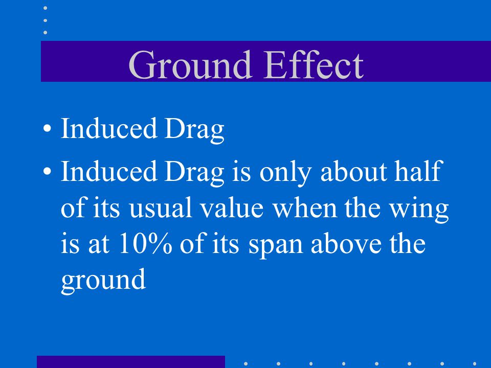 Ground Effect Induced Drag