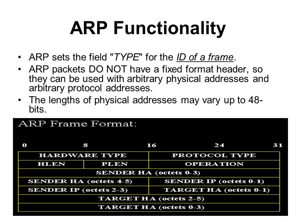 ARP Functionality ARP sets the field TYPE for the ID of a frame.