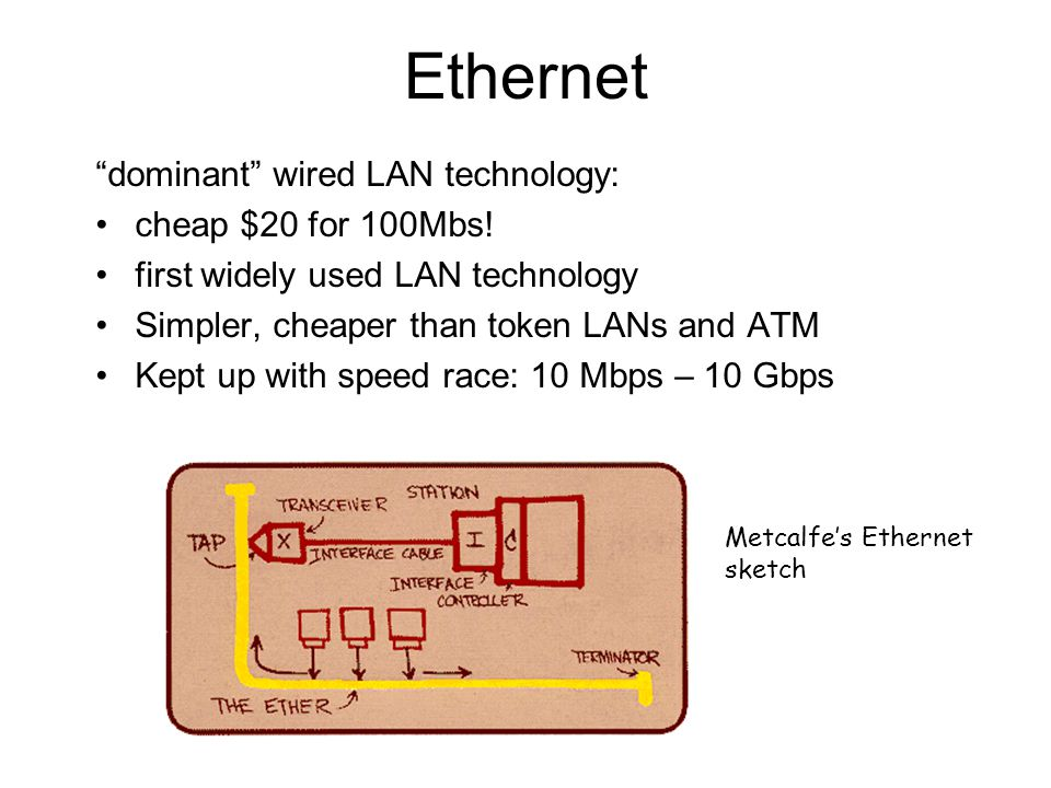 Ethernet dominant wired LAN technology: cheap $20 for 100Mbs!