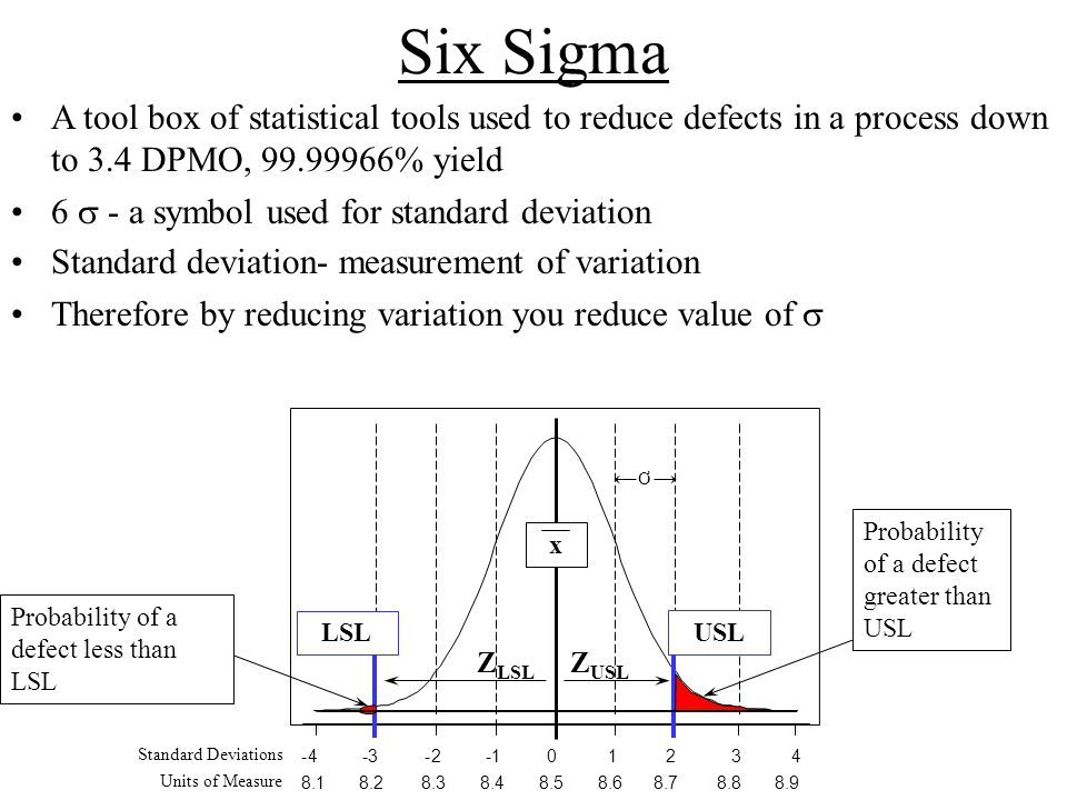 Six Sigma A tool box of statistical tools used to reduce defects in a process down to 3.4 DPMO, 99.99966% yield.