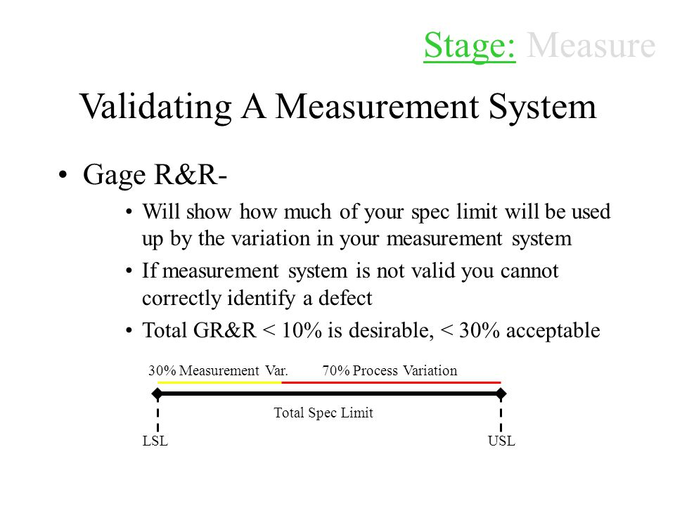 Validating A Measurement System