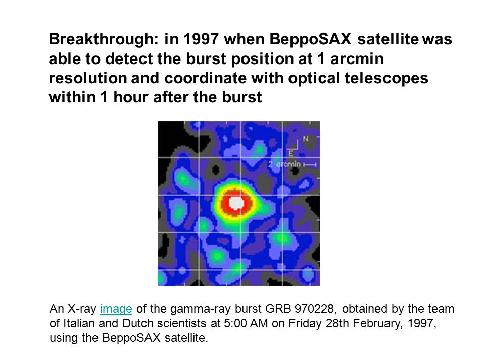 Breakthrough: in 1997 when BeppoSAX satellite was able to detect the burst position at 1 arcmin resolution and coordinate with optical telescopes within 1 hour after the burst