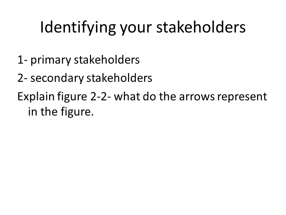Identifying your stakeholders