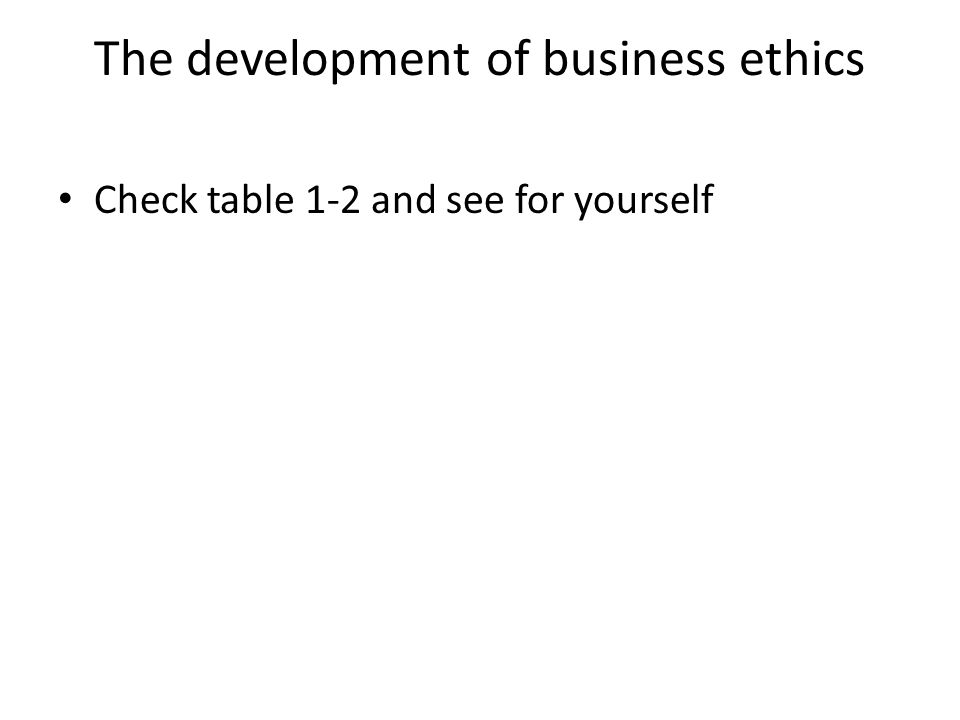 The development of business ethics