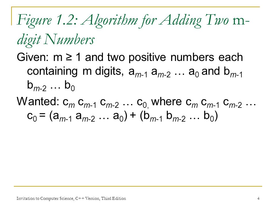 Figure 1.2: Algorithm for Adding Two m-digit Numbers