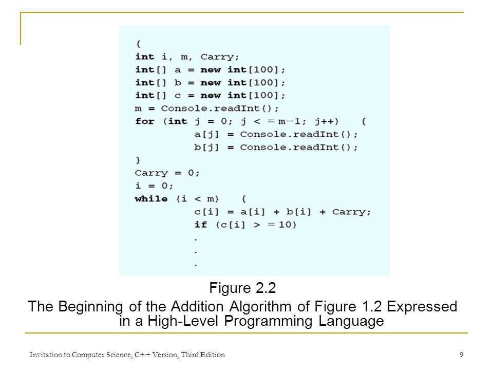Figure 2.2 The Beginning of the Addition Algorithm of Figure 1.2 Expressed in a High-Level Programming Language.