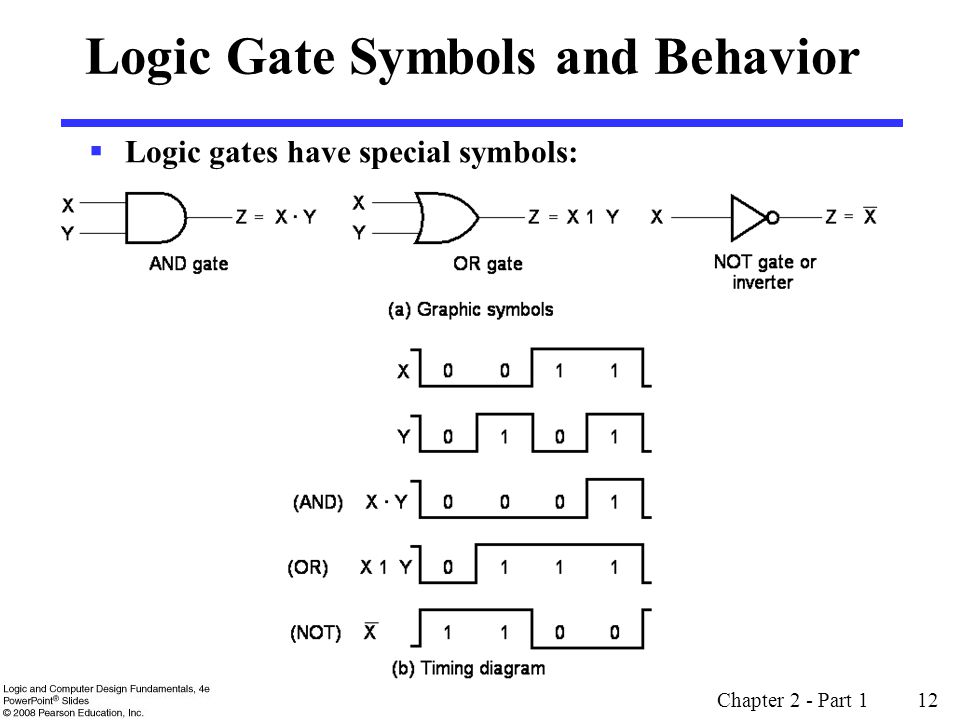 logic and logic gates essay Learning objective logic gates and or not  boolean, or boolean logic, is a subset of algebra used for creating true/false statements boolean expressions use the operators and, or, xor, and not to compare values and return a true or false result these boolean operators are described in.
