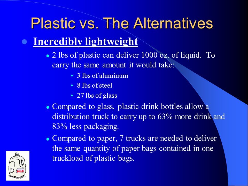 Plastics in Packaging Scott H  Boyle Brian D'Amico Janine