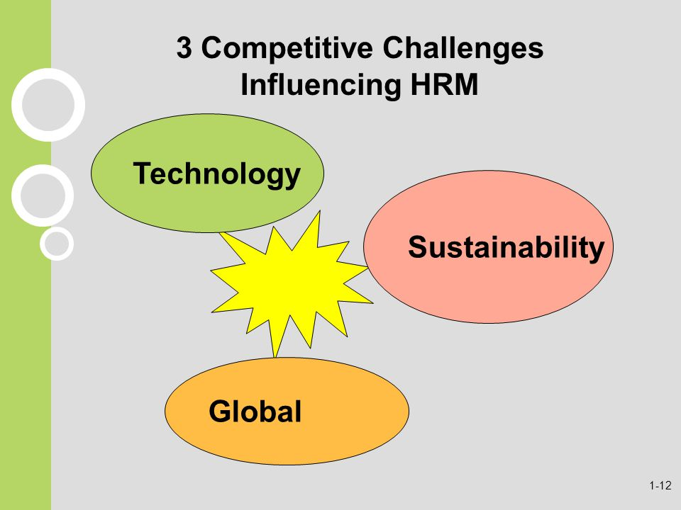 3 Competitive Challenges Influencing HRM