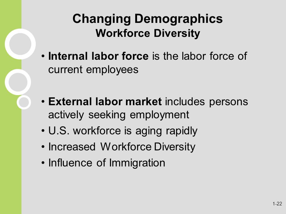 Changing Demographics Workforce Diversity