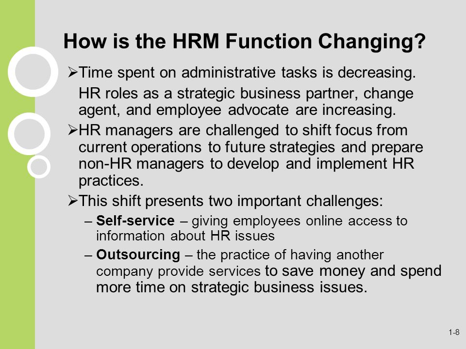 How is the HRM Function Changing