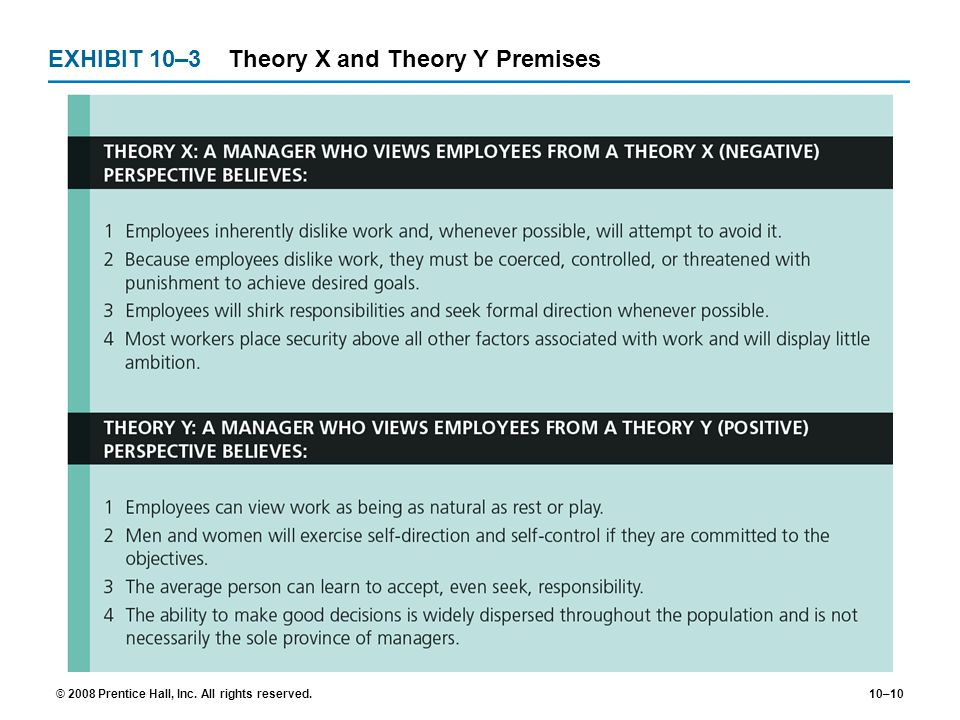 EXHIBIT 10–3 Theory X and Theory Y Premises
