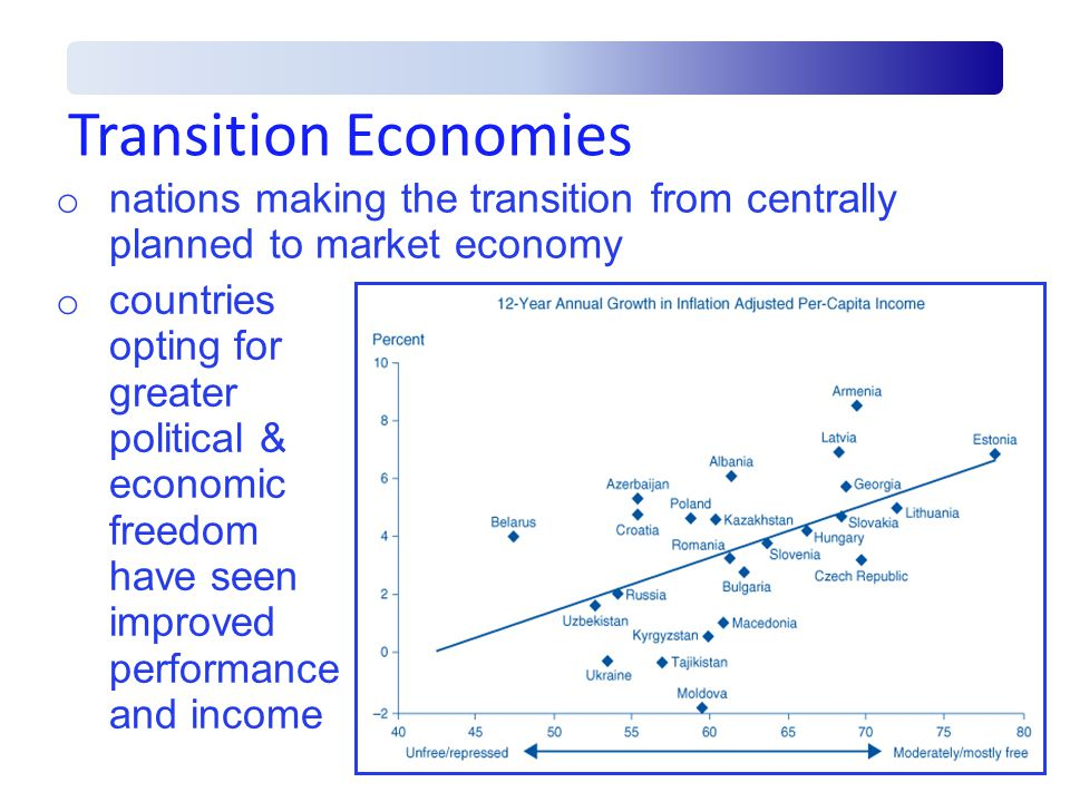 the role of monetary policy in the transition from a centrally planned economy to a market economy In a market economy, the main monetary policy instrument is the control of the total money supply, leaving the allocation of credit inside the economy largely to independent financial institutions which base their lending policies on assessments of risk and financial returns.