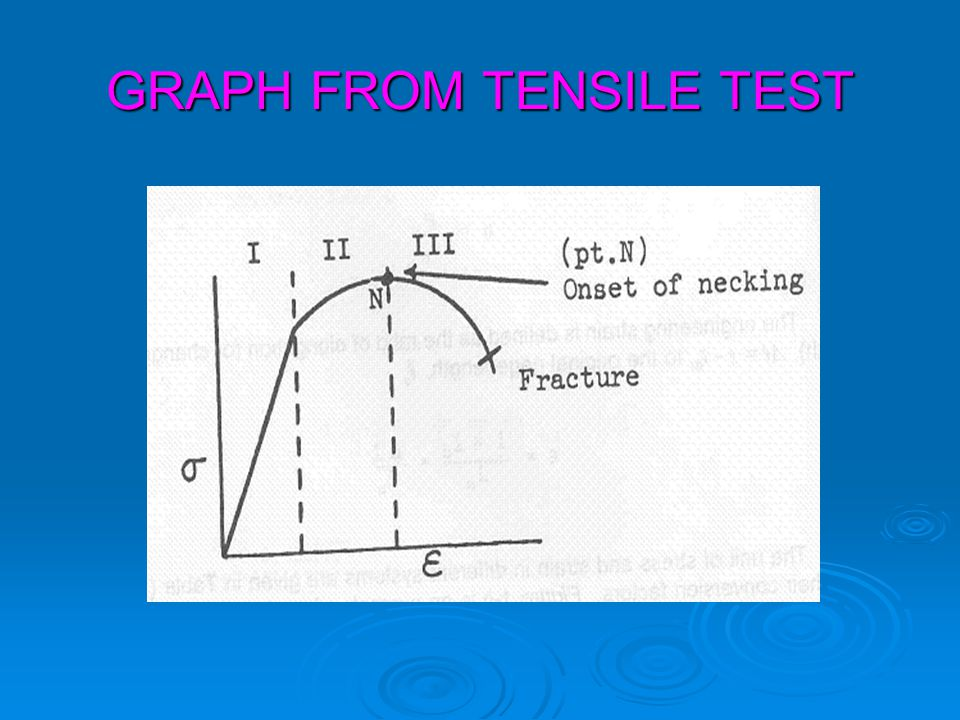 GRAPH FROM TENSILE TEST
