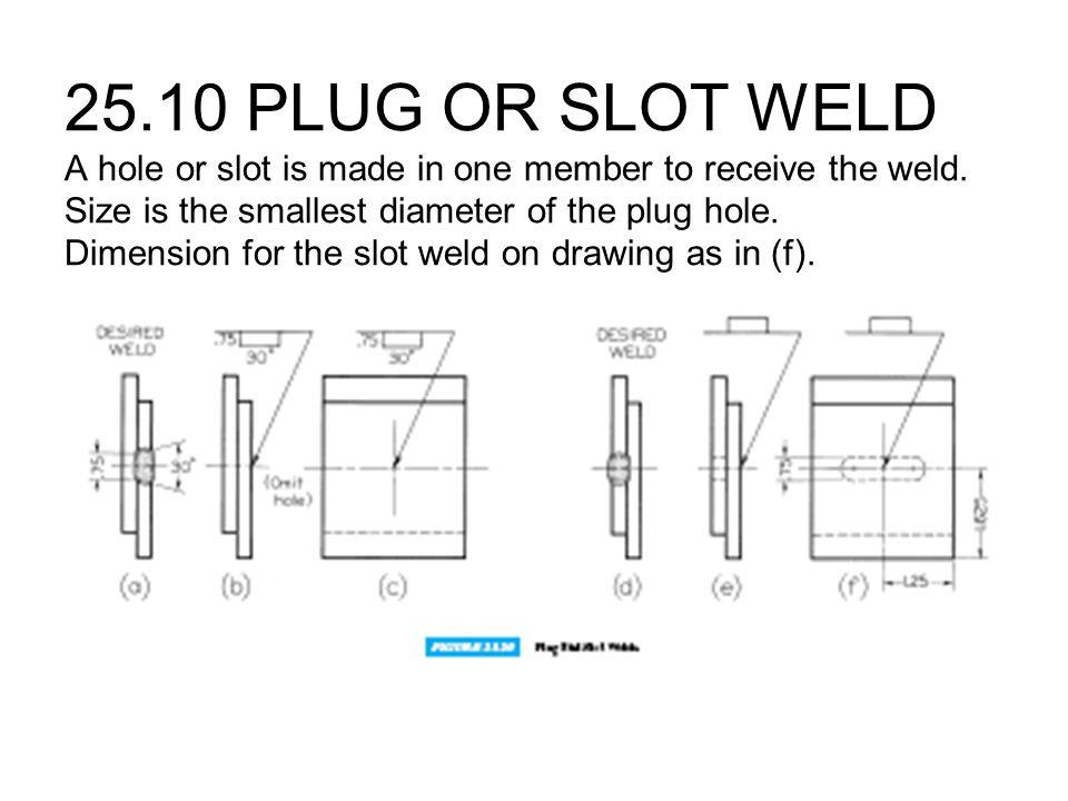 Slot Weld Diagram Diy Enthusiasts Wiring Diagrams