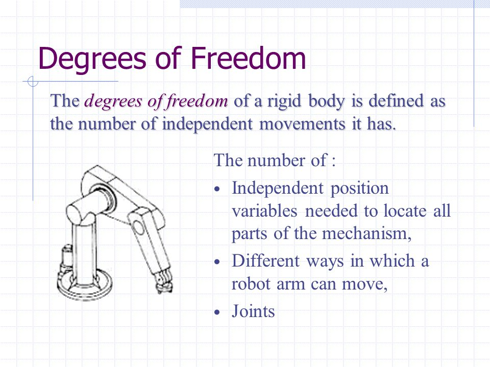 Time To Derive Kinematics Model Of The Robotic Arm Ppt Video