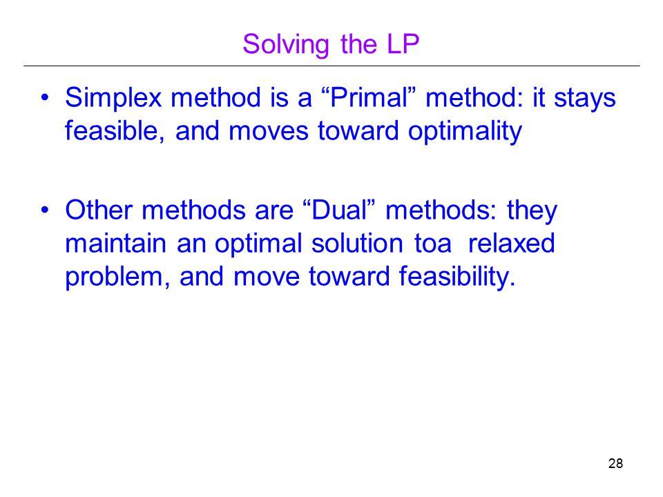 Simplex Method Of Solving Linear Programming Problem