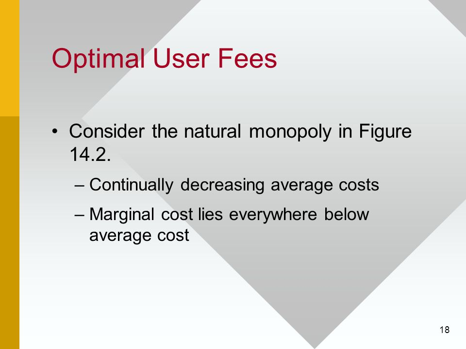 Optimal User Fees Consider the natural monopoly in Figure 14.2.