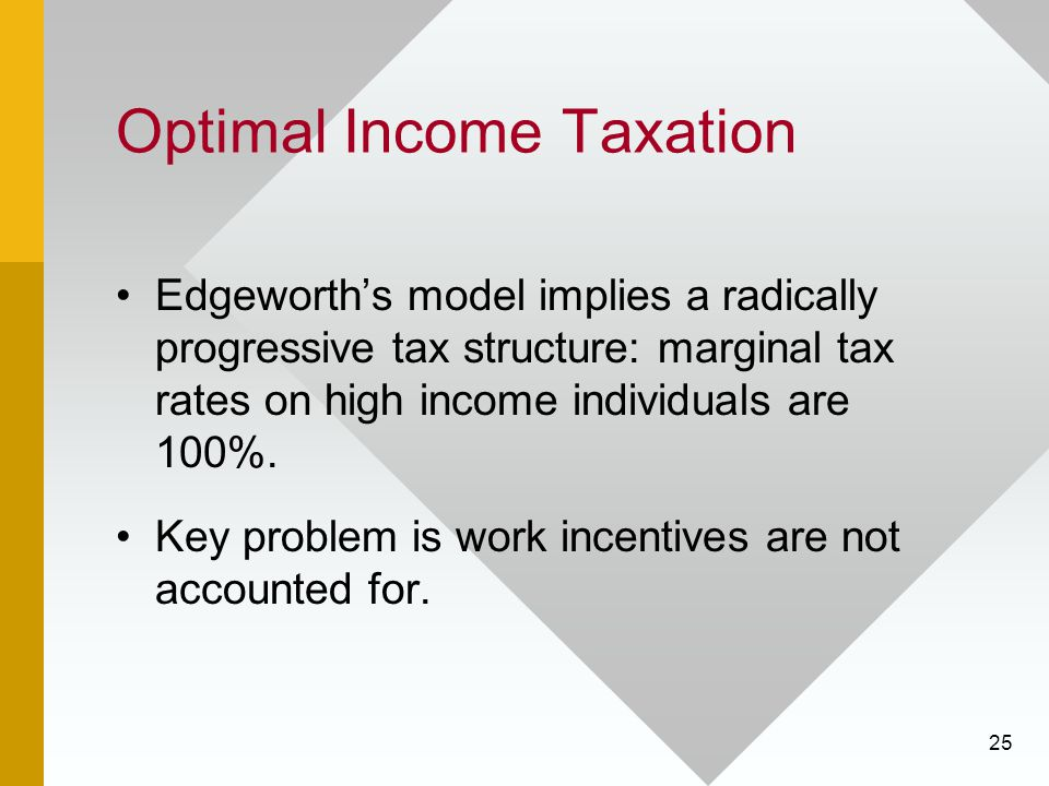 Optimal Income Taxation