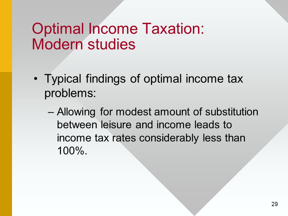 Optimal Income Taxation: Modern studies