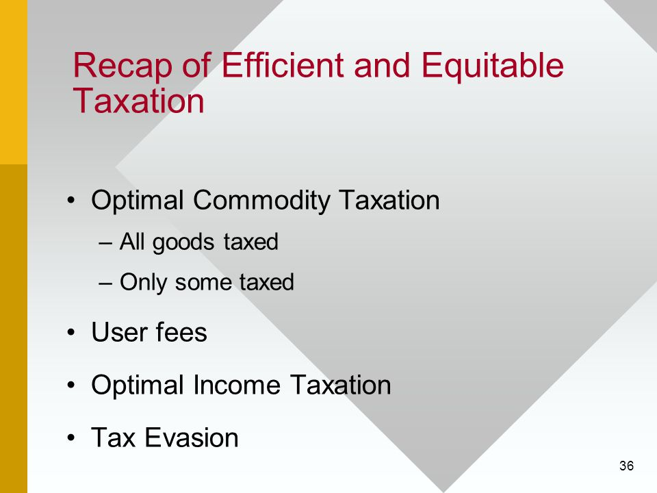 Recap of Efficient and Equitable Taxation