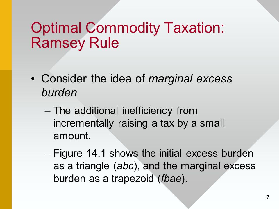 Optimal Commodity Taxation: Ramsey Rule