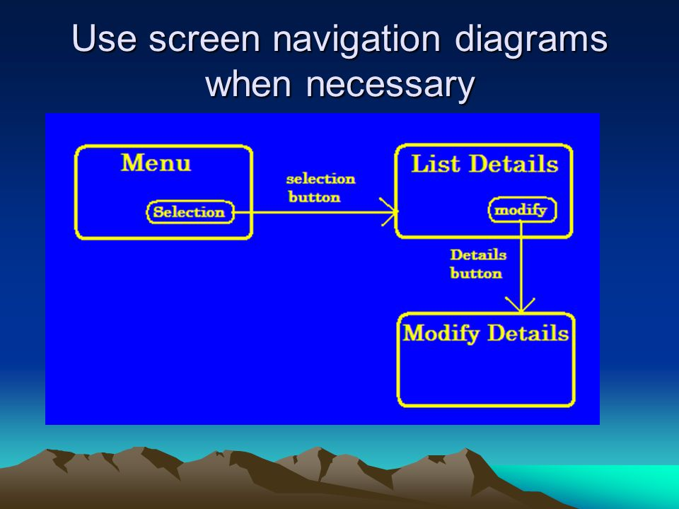 Use screen navigation diagrams when necessary