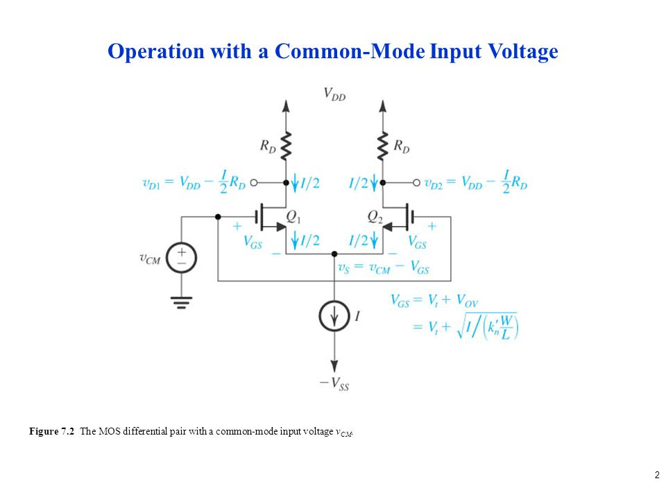 differential amplifiers ppt video online download rh slideplayer com
