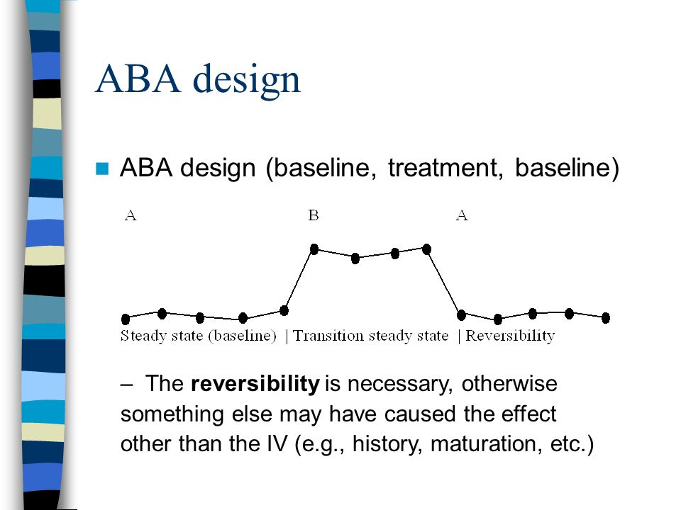 ABA design ABA design (baseline, treatment, baseline)