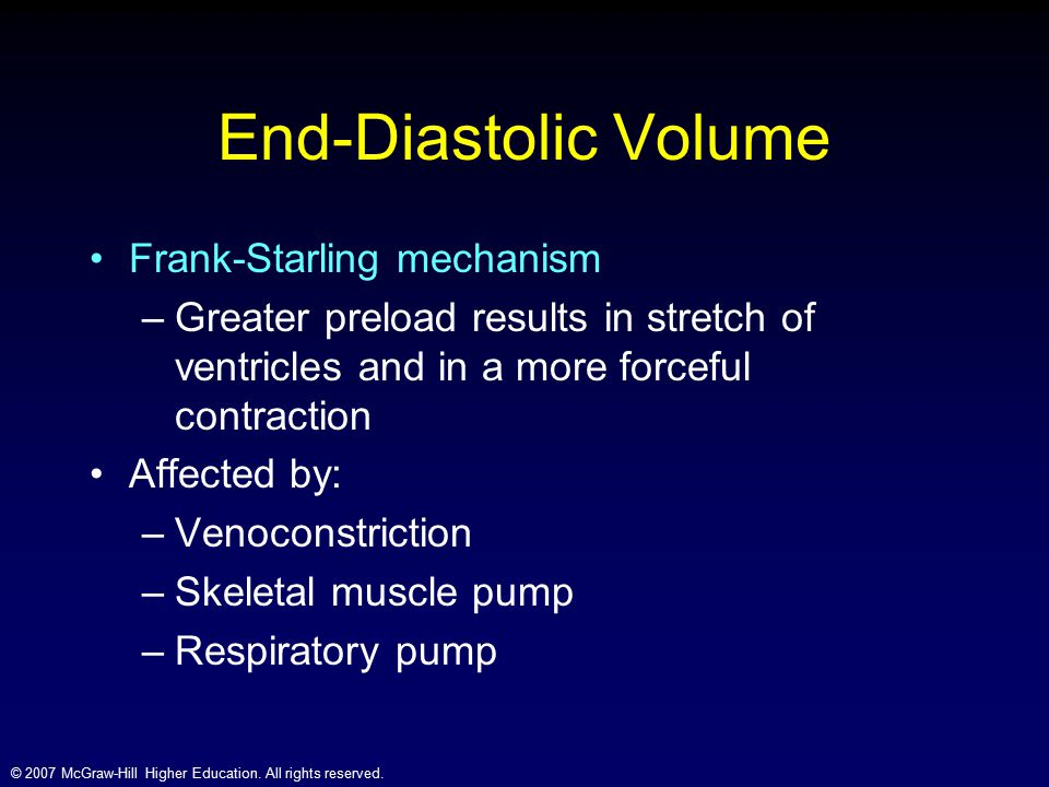 End-Diastolic Volume Frank-Starling mechanism