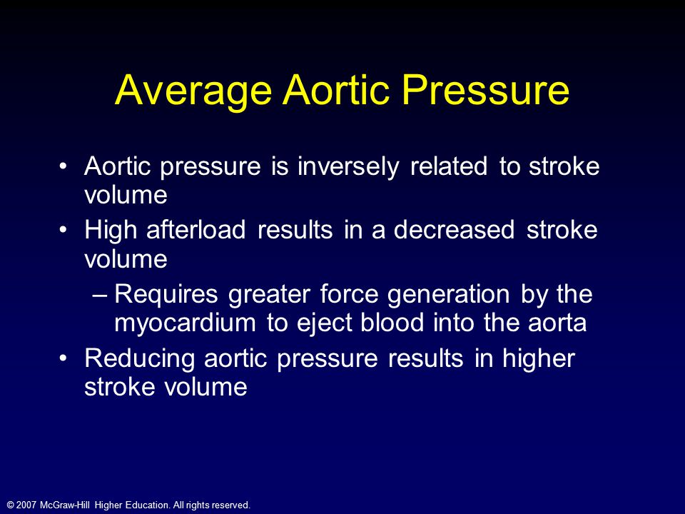Average Aortic Pressure