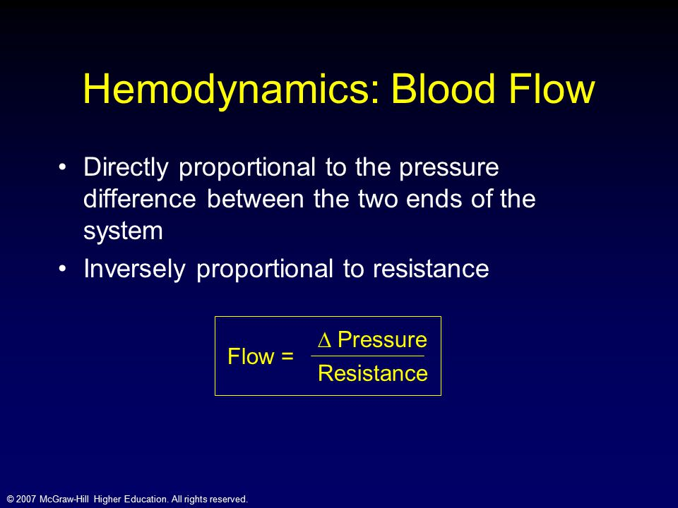 Hemodynamics: Blood Flow
