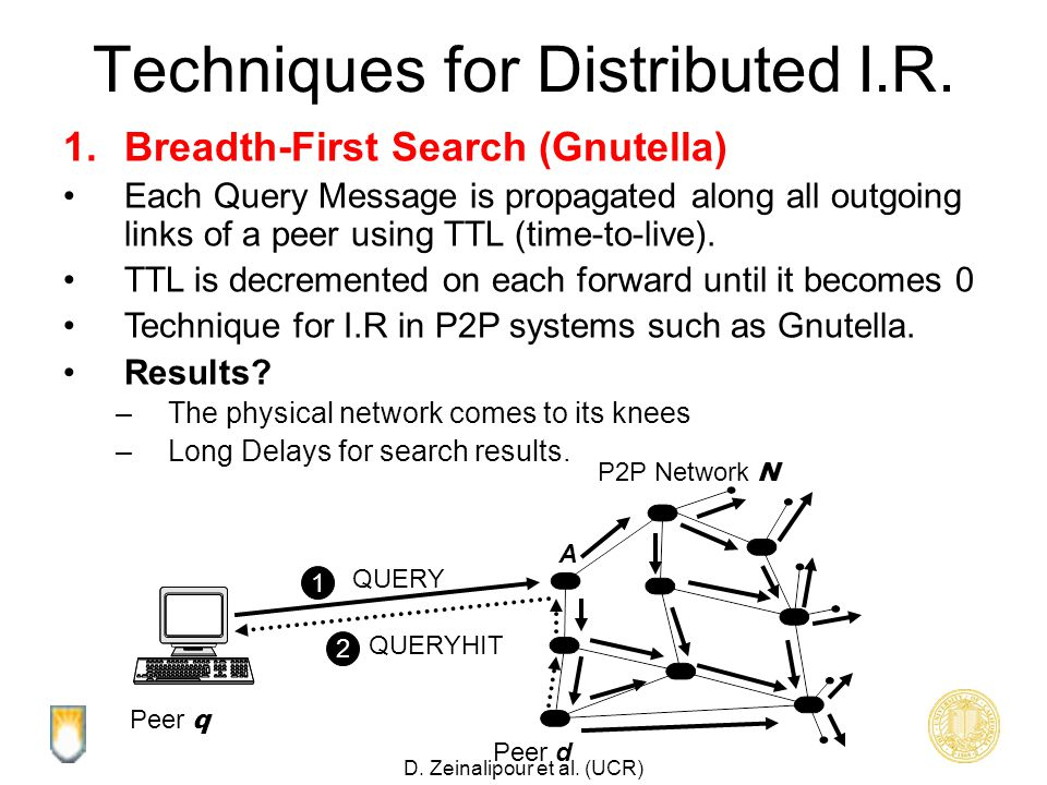 """A Local Search Mechanism for Peer-to-Peer Networks"""" - ppt video"""