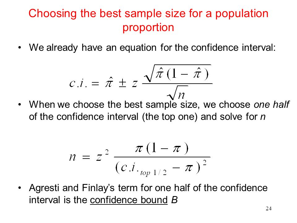 Choosing the best sample size for a population proportion