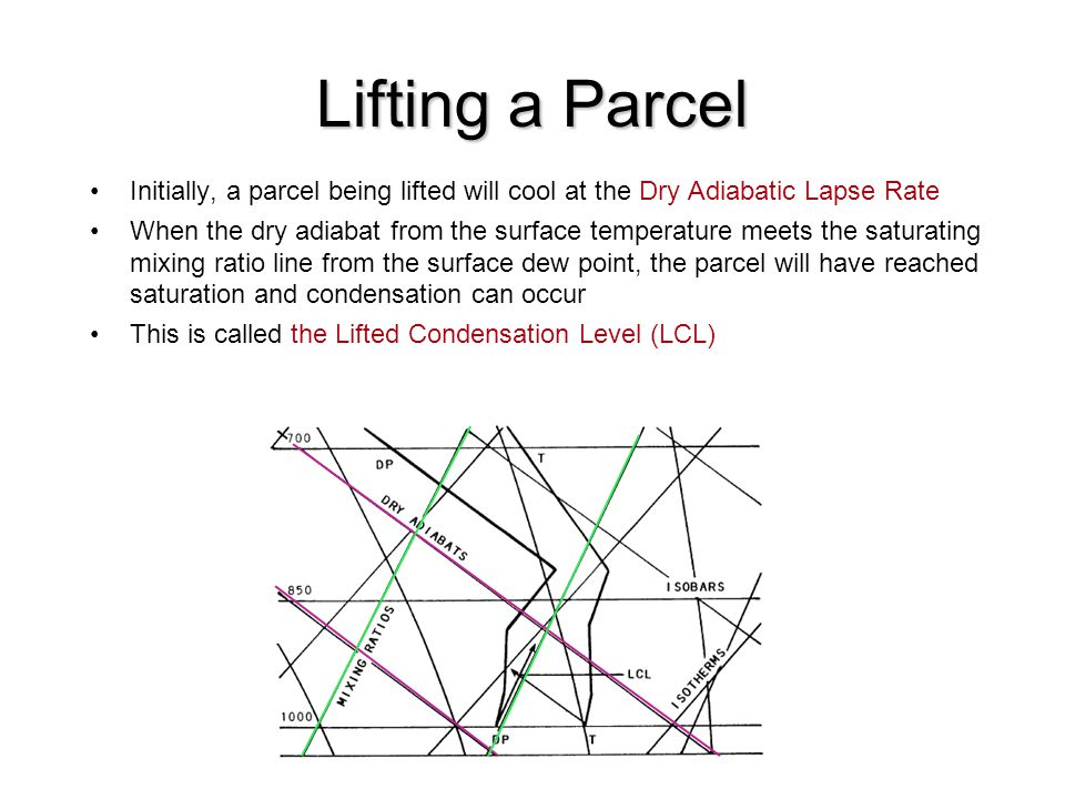 Lifting a Parcel Initially, a parcel being lifted will cool at the Dry Adiabatic Lapse Rate.