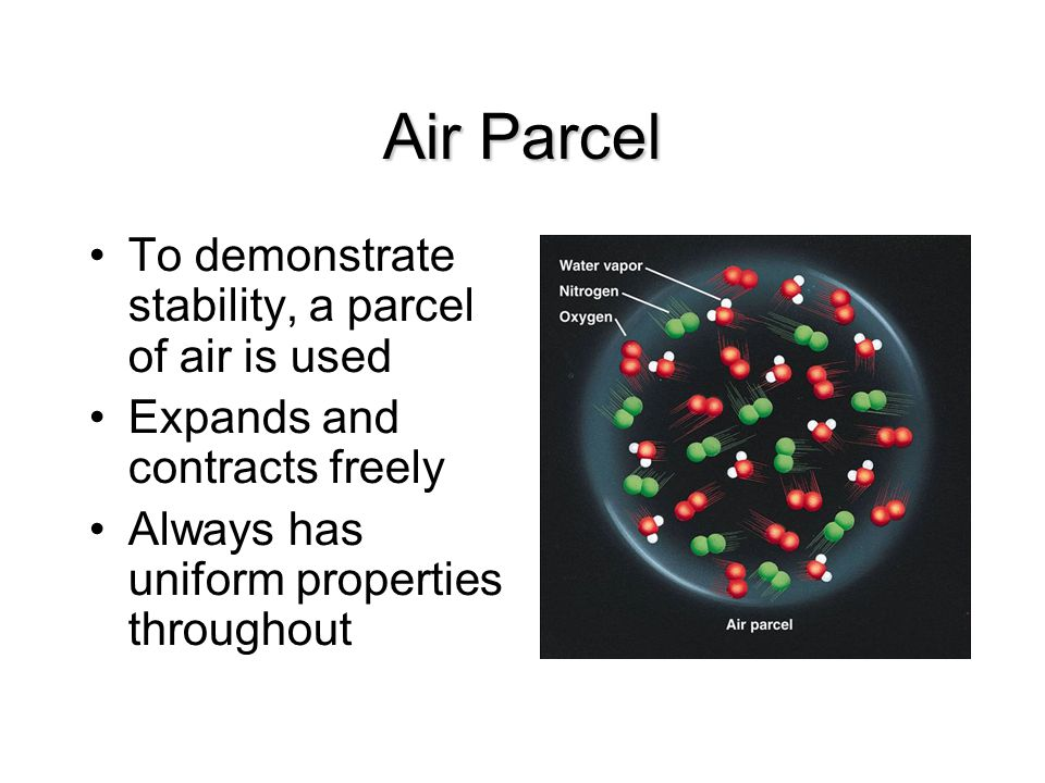 Air Parcel To demonstrate stability, a parcel of air is used