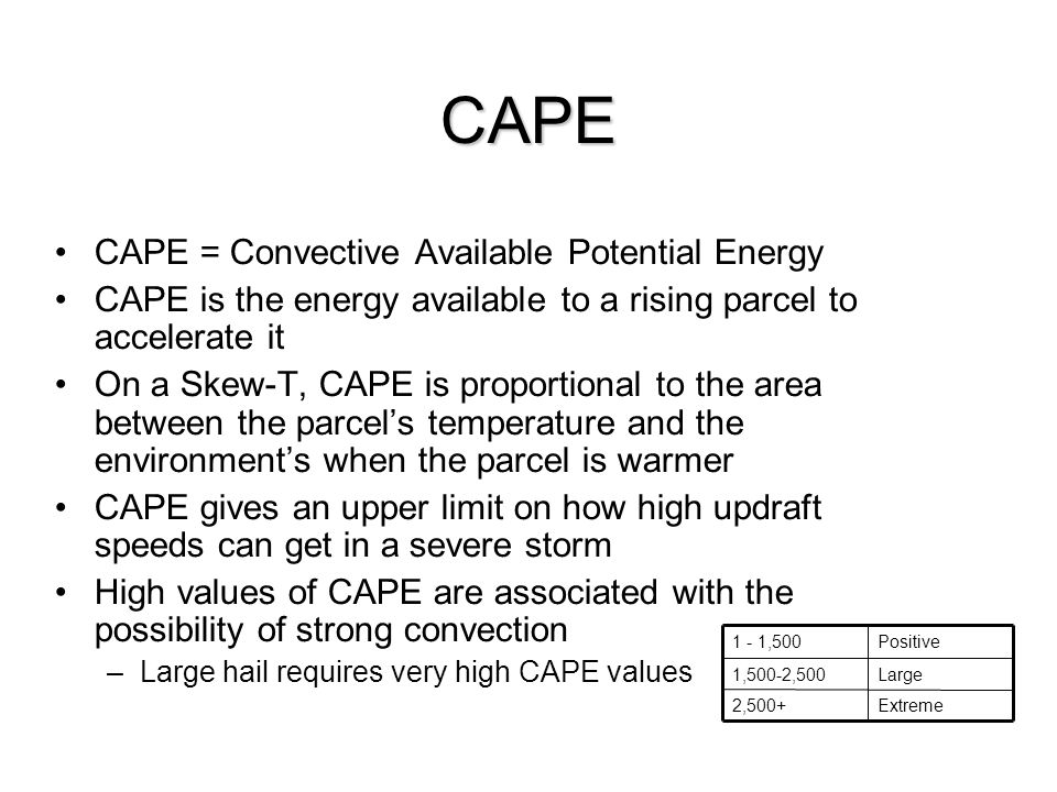 CAPE CAPE = Convective Available Potential Energy