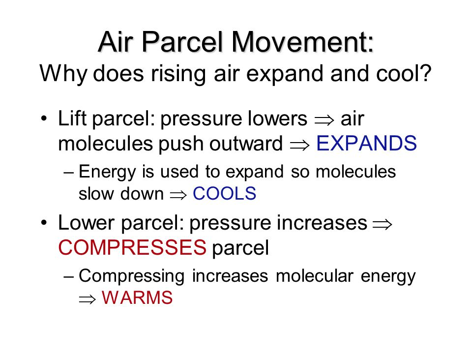 Air Parcel Movement: Why does rising air expand and cool