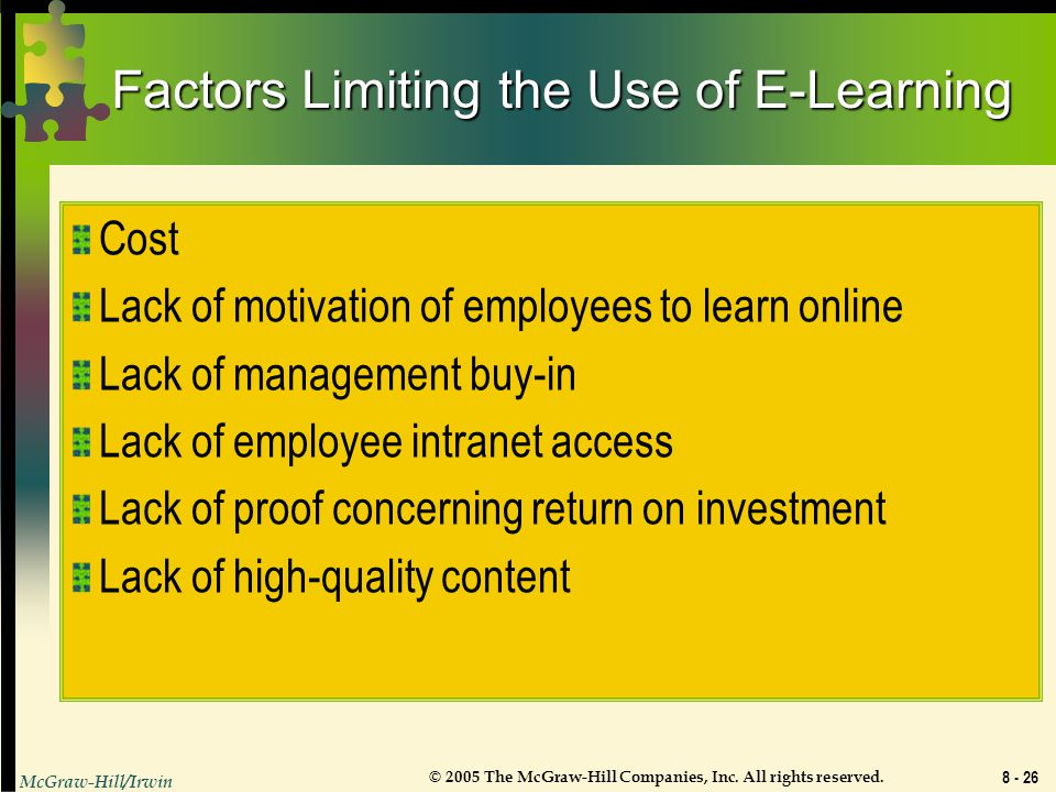 Factors Limiting the Use of E-Learning