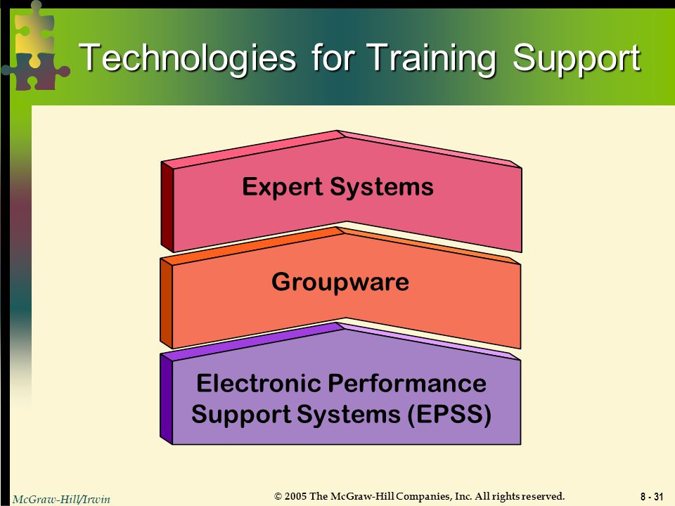 Technologies for Training Support