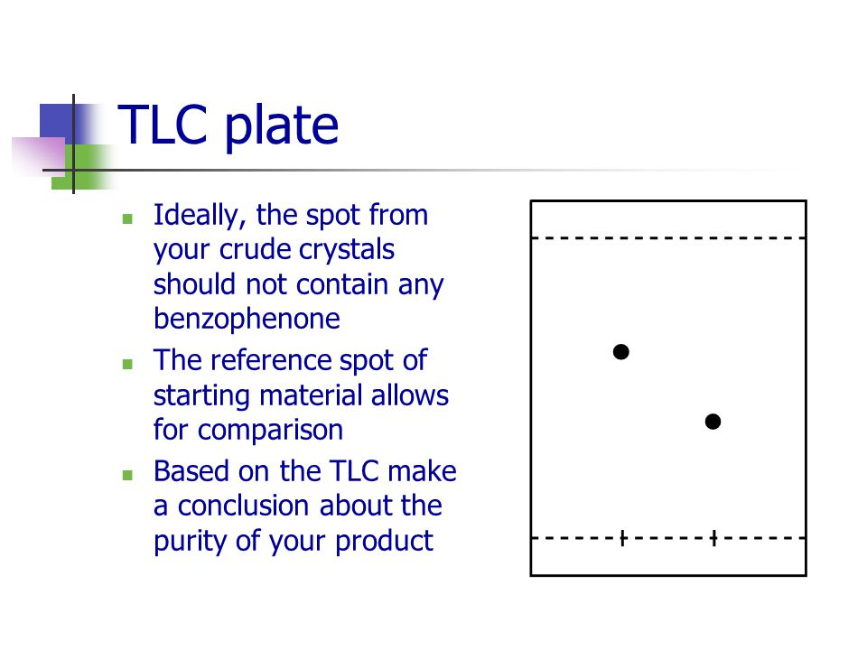 TLC plate Ideally, the spot from your crude crystals should not contain any benzophenone.