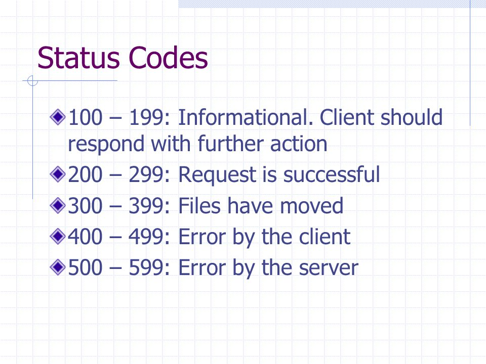 Status Codes 100 – 199: Informational. Client should respond with further action. 200 – 299: Request is successful.